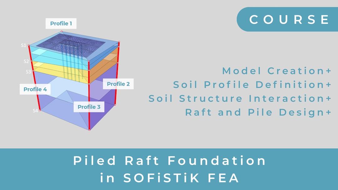 Eine Tutorial Empfehlung von mir – Free Mini Course Piled Raft Foundation Design