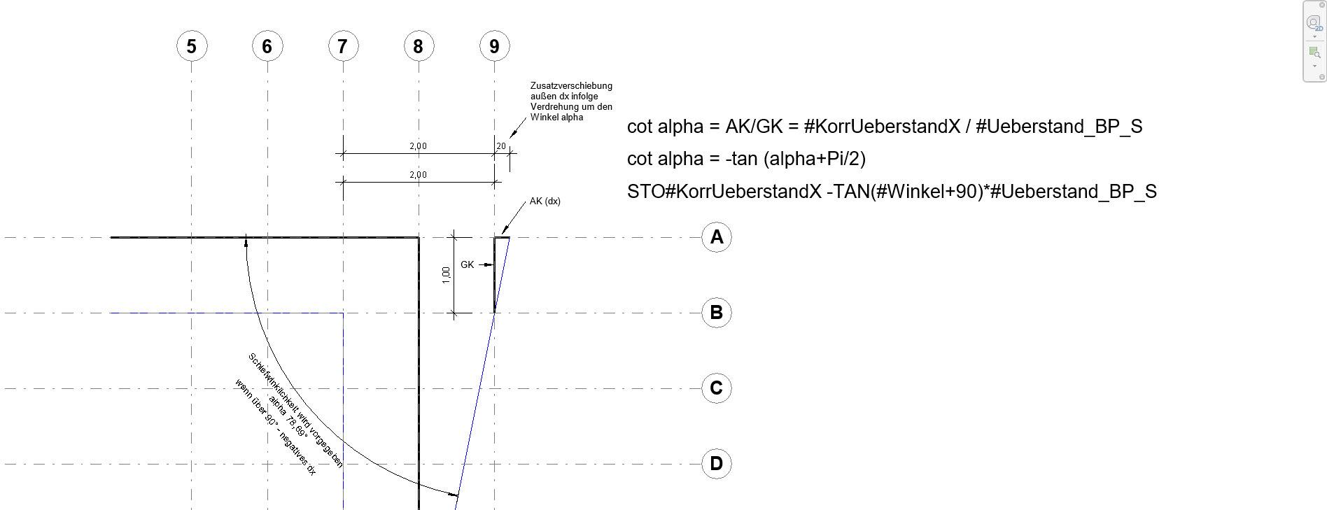 Grafik für die Erläuterung des Ansatzes für den Korrekurwert.